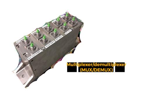 Multiplexer/demultiplexer MUX-DEMUX